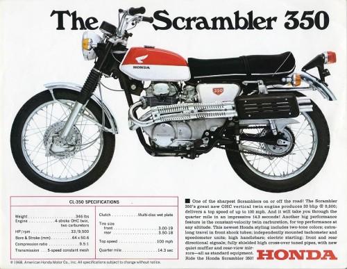 Honda-CL350.thumb.jpg.9bc71d4b95de0b2c7769b8aee2e2ad1b.jpg